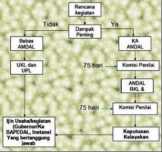 amdal2